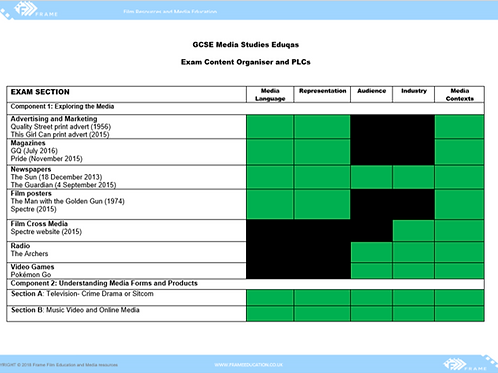 GCSE Media PLC and Exam Organiser for Eduqas