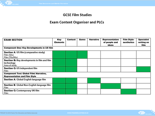 GCSE Film Studies PLC and Exam Organiser for Eduqas
