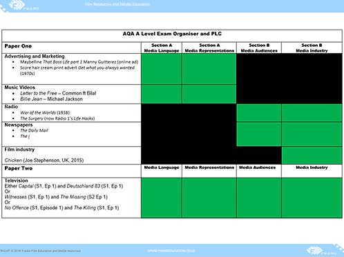 A Level Media PLC and Exam Organiser AQA
