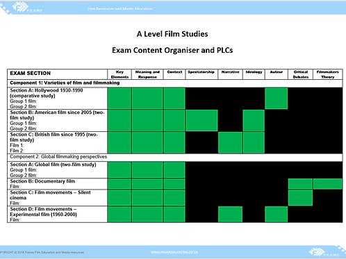 A Level Film Exam Organiser and PLC for Eduqas