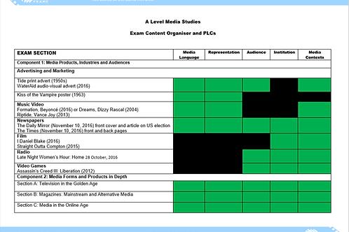 A Level Media PLC and Exam Organiser for Eduqas