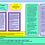 Thumbnail: Crib Sheets Eduqas GCSE Comp One