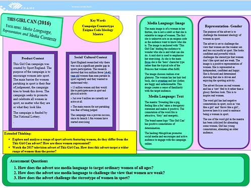 Crib Sheets Eduqas GCSE Comp One