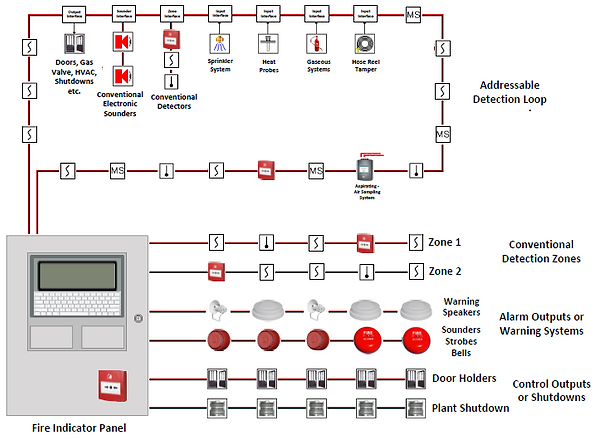 Fire System Schematic 1.PNG