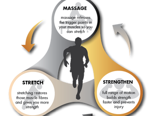 Why Massage Stretch & Strengthen?