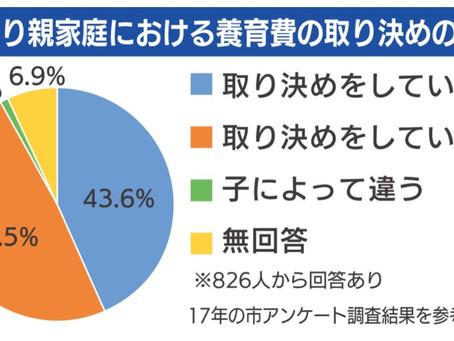 7月1日より横浜市 養育費確保の新制度開始