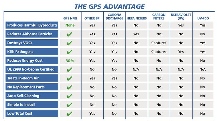GPS-chart.PNG