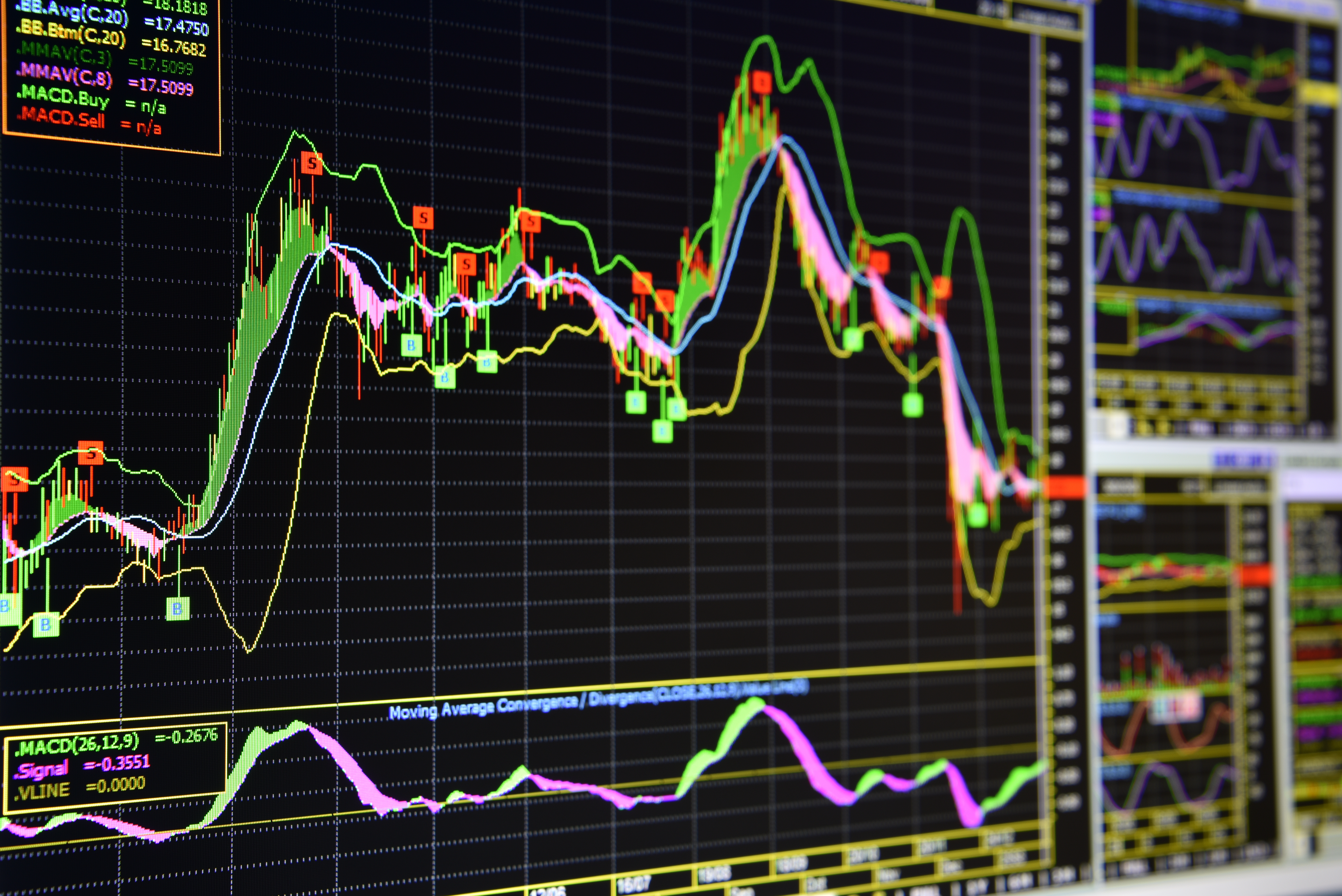 Transparency with Forex Brokers