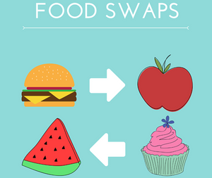 Wondering How To Begin To Change Eating Habits at Home? Here's a Guide on Simple Food Swaps!