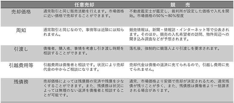 任売Ⅲ.png