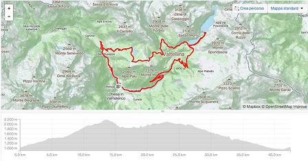 Percorso mountainbike in Valmalenco