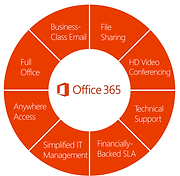 office365wheel.png