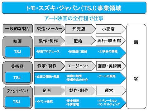 TSJ事業領域02.jpg