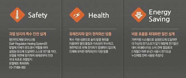 6 safe Health Energy Saving.png