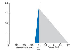 RD2 Graph.jpg