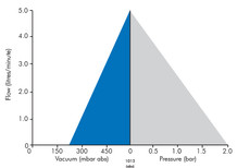 RD5 Graph.jpg