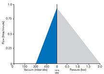 RD1 Graph.jpg