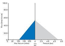 RP40VP Graph.jpg