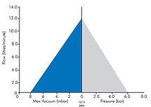 RP12 Graph.jpg