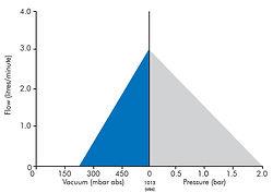 RD3 Graph.jpg
