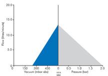 Dymax 14 Graph.jpg