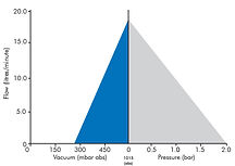 EX30 Graph.jpg