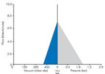 EX7 Graph.jpg