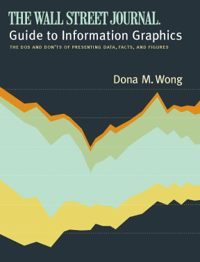 he Wall Street Journal Guide to Information Graphics
