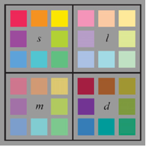 Color preferences table used in Palmer and Schloss' color preferences study, via Neurotopia