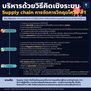 บริหารด้วยวิธีคิดเชิงระบบ Supply chain การจัดการวิกฤติโควิด #1
