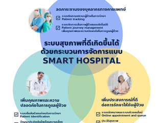 ระบบสุขภาพที่ดีเกิดขึ้นได้ ด้วยกระบวนการจัดการแบบ SMART HOSPITAL