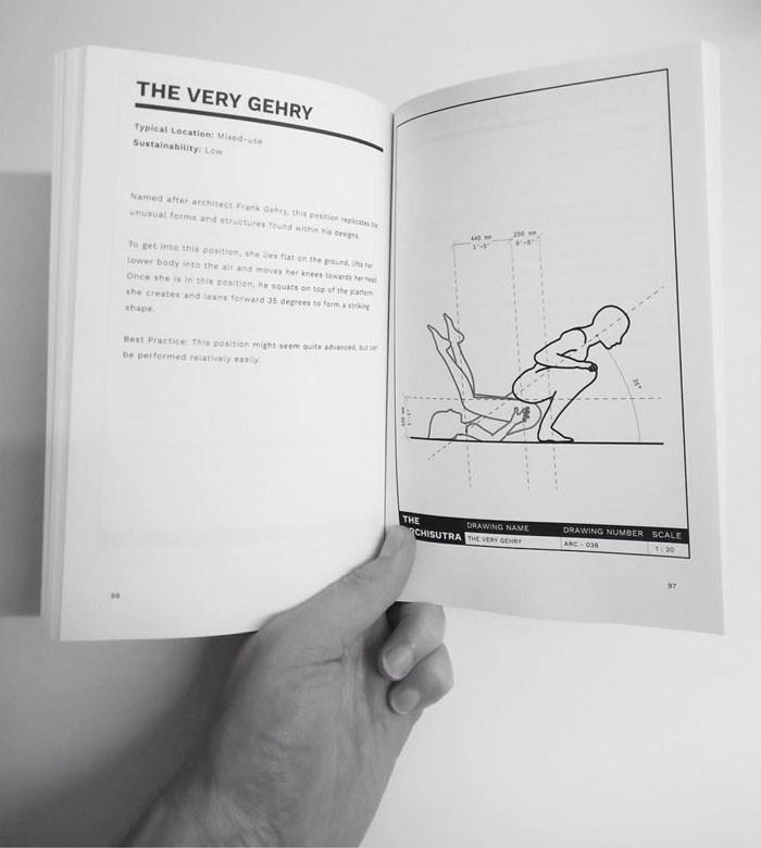 😏 ARCHISUTRA, el primer manual de diseño sexual para arquitectos.