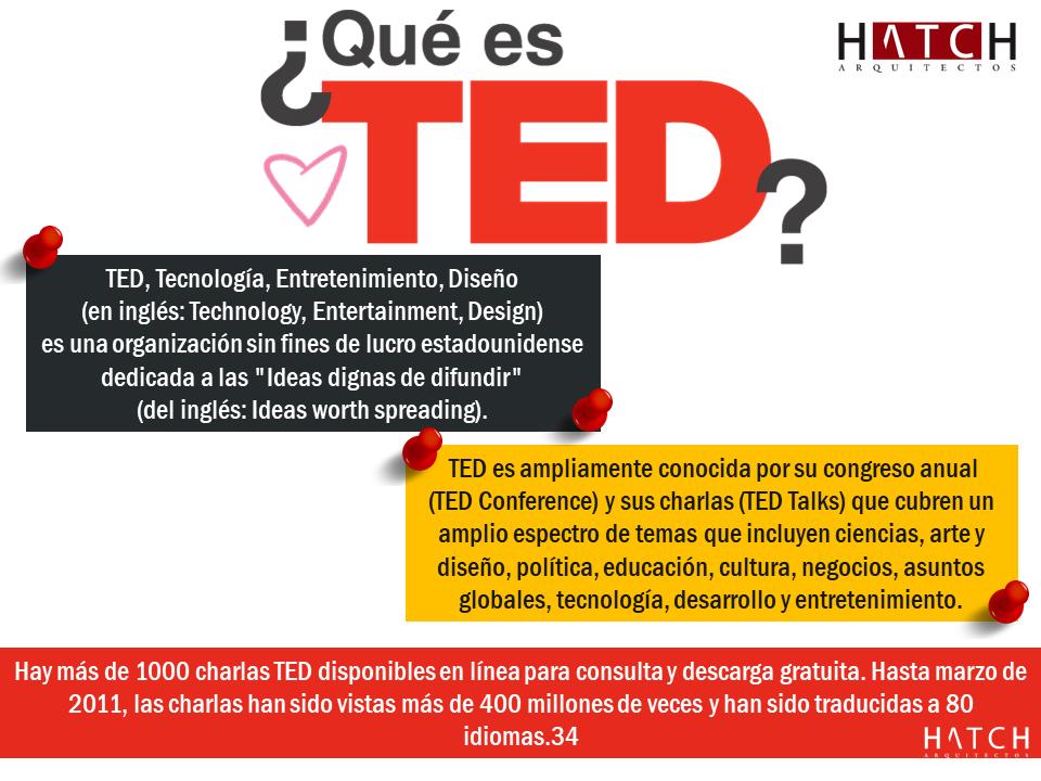 🎤 Charlas TED PARA Arquitectos