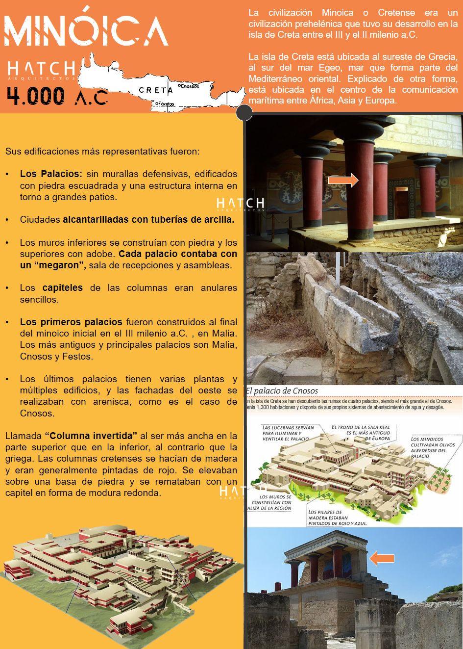 Historia de la ARQUITECTURA🕌 Linea de Tiempo (5000 A.C - 1500 D.C)