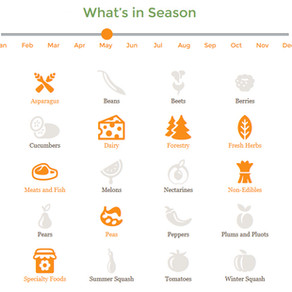 What is in Season?