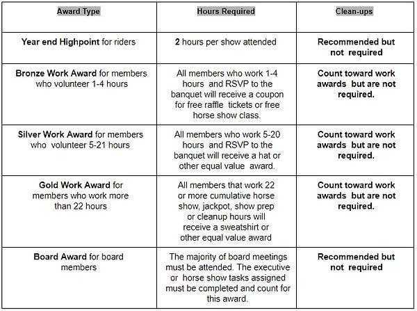 Work Requirement Grid.jpg