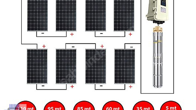 TARIMSAL SULAMA BAHÇE SULAMA GÜNEŞ ENERJİ SİSTEMİ PAKETİ-2