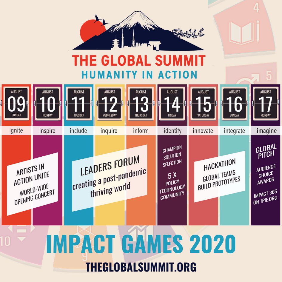 The Global Summit Humanity in Action
