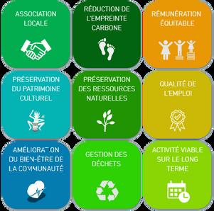 Nos engagements pour le développement d'un tourisme durable