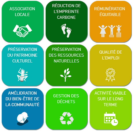 Objectifs du tourisme durable