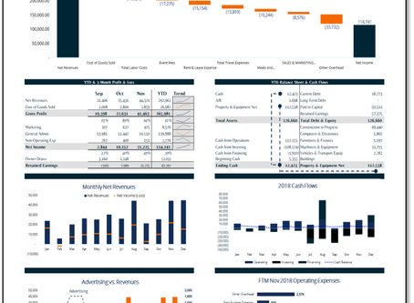 Understanding Financial Statements For Business Owners