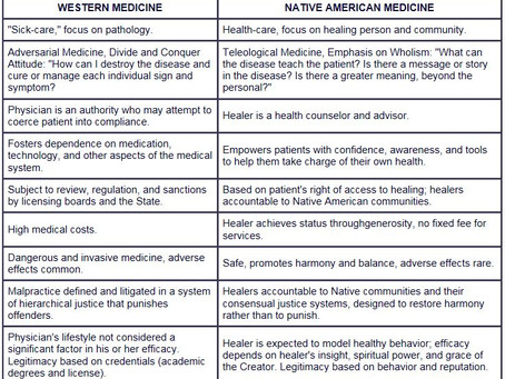 Western and Native American Medical Ethics