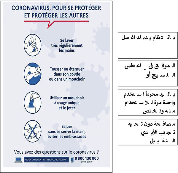 coronavirus_gestes_barrieres_traduction.