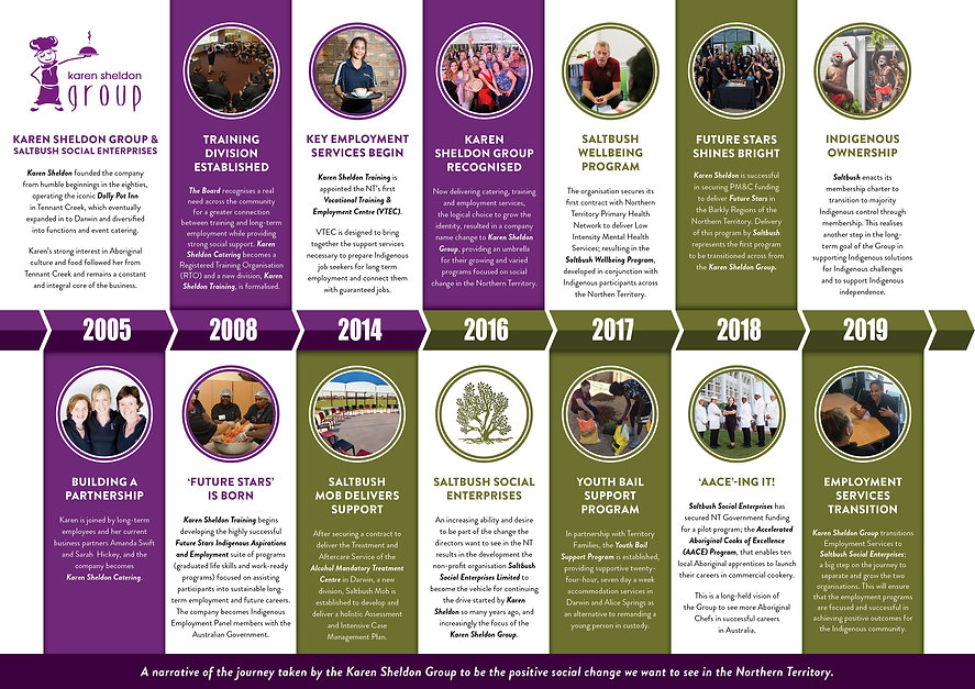 Company Timeline [4].jpg