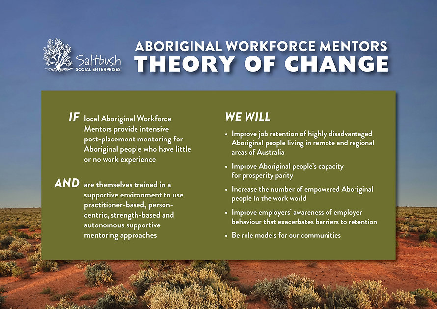 Aboriginal Workforce Mentors – Theory of