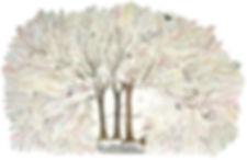 Birds trees collage