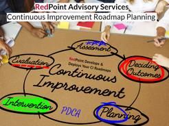 RedPoint CI Roadmap