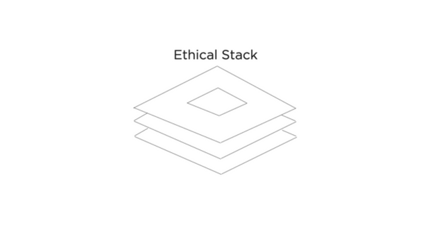 A tool to design technology with values