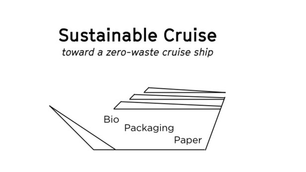 An european project to close the loop of waste on board of Costa Crociere