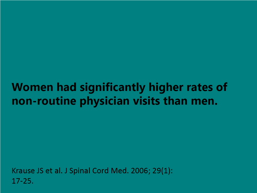 Women's Health Facts Slides.png